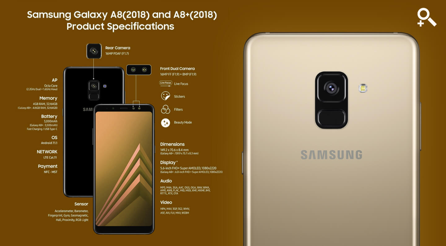 samsung launches 2018 galaxy a8 mid range smartphone letsgodigital. Black Bedroom Furniture Sets. Home Design Ideas