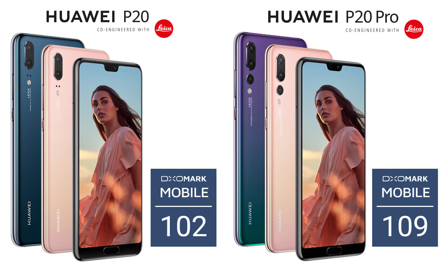 Huawei P20 Pro has the world's best smartphone camera, DxO marking