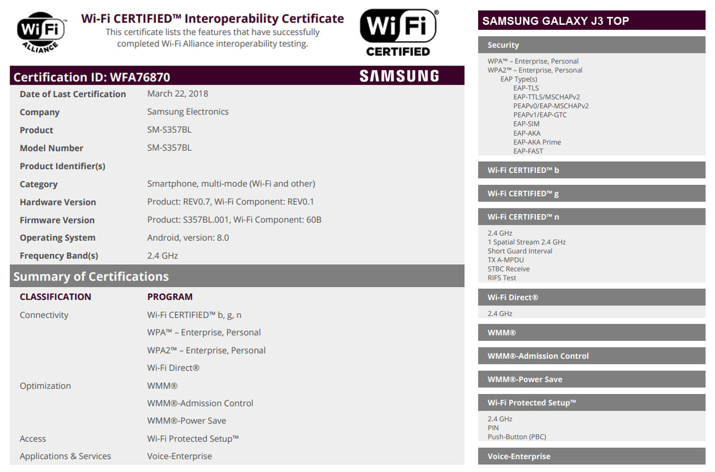 Samsung Galaxy J3 Top receives Bluetooth and WiFi