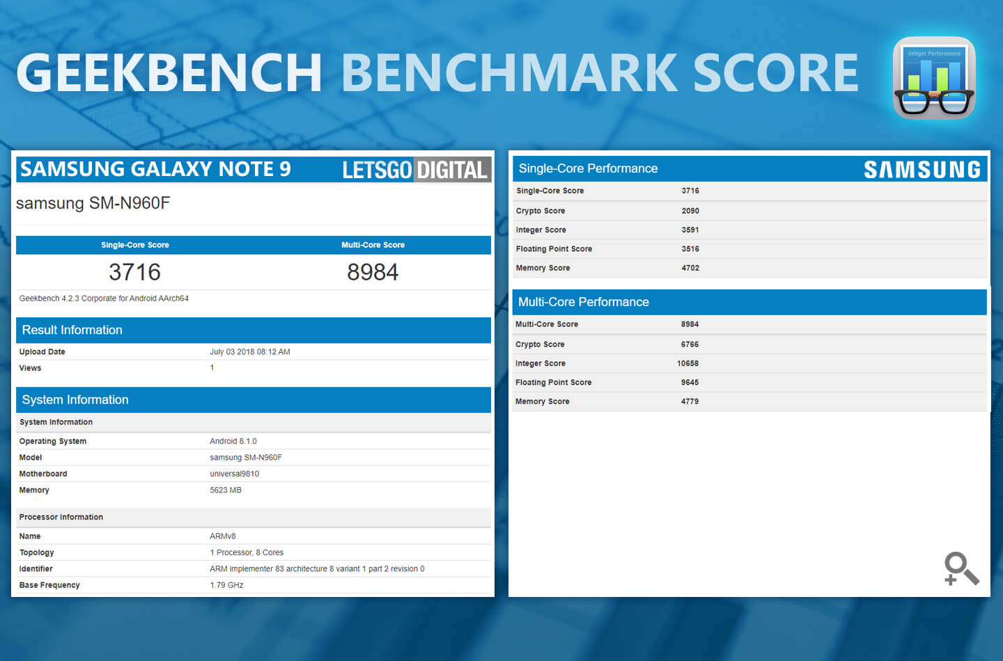 Samsung Galaxy Note 9 benchmark