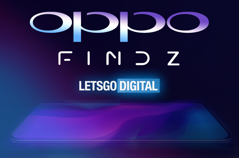 Find Z