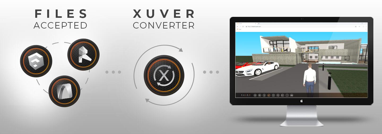 3D model converter