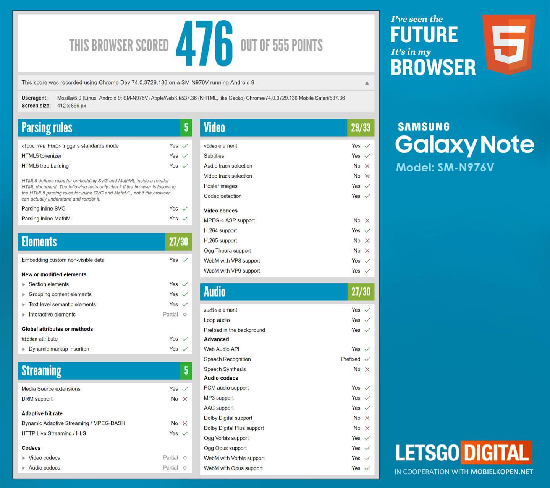 Samsung SM-N976V benchmark