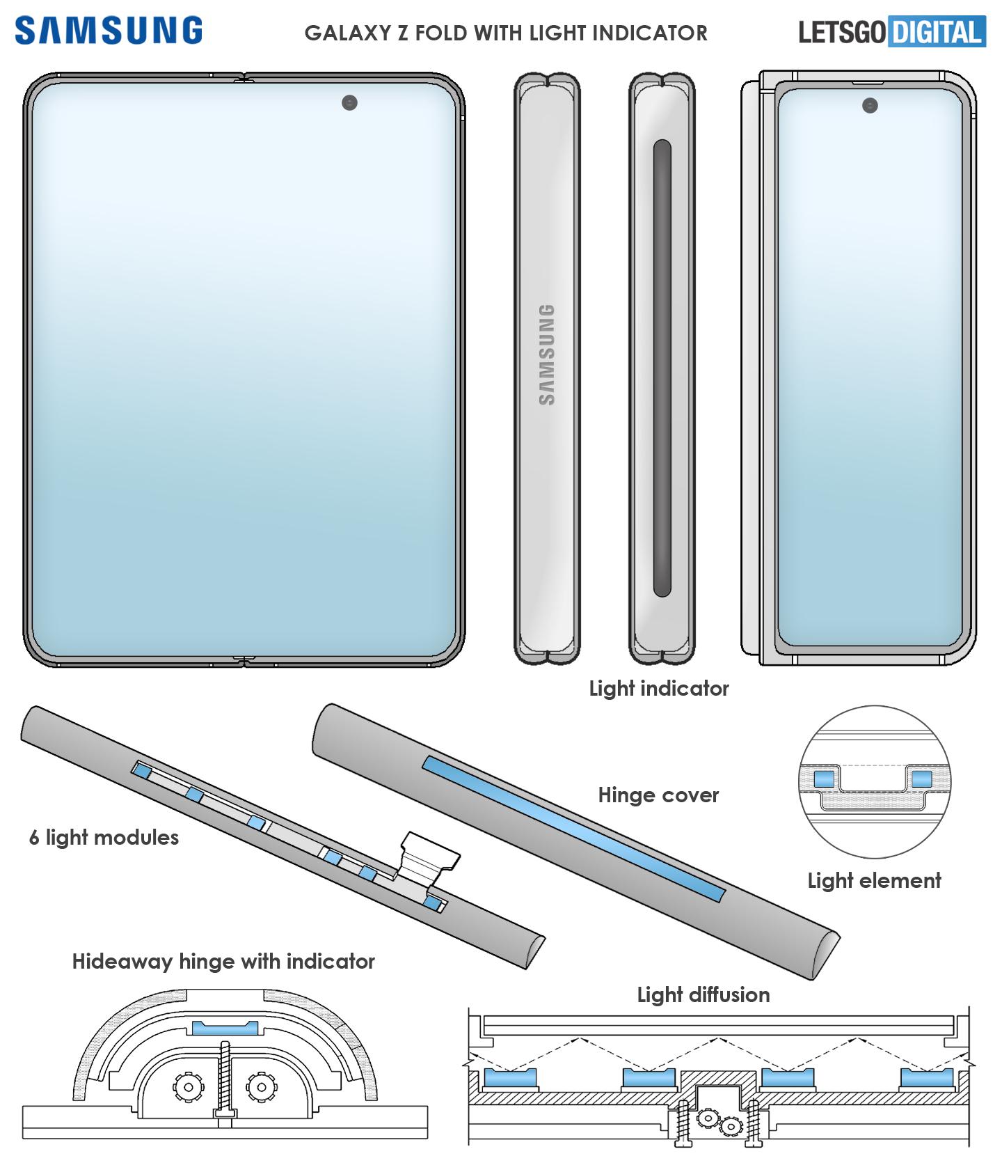 Galaxy Z Fold 3 hideaway hinge